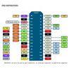 ESP8266 ESP12E WiFi NodeMcu + Motor Drive L293D Expansion Shield Board Kit